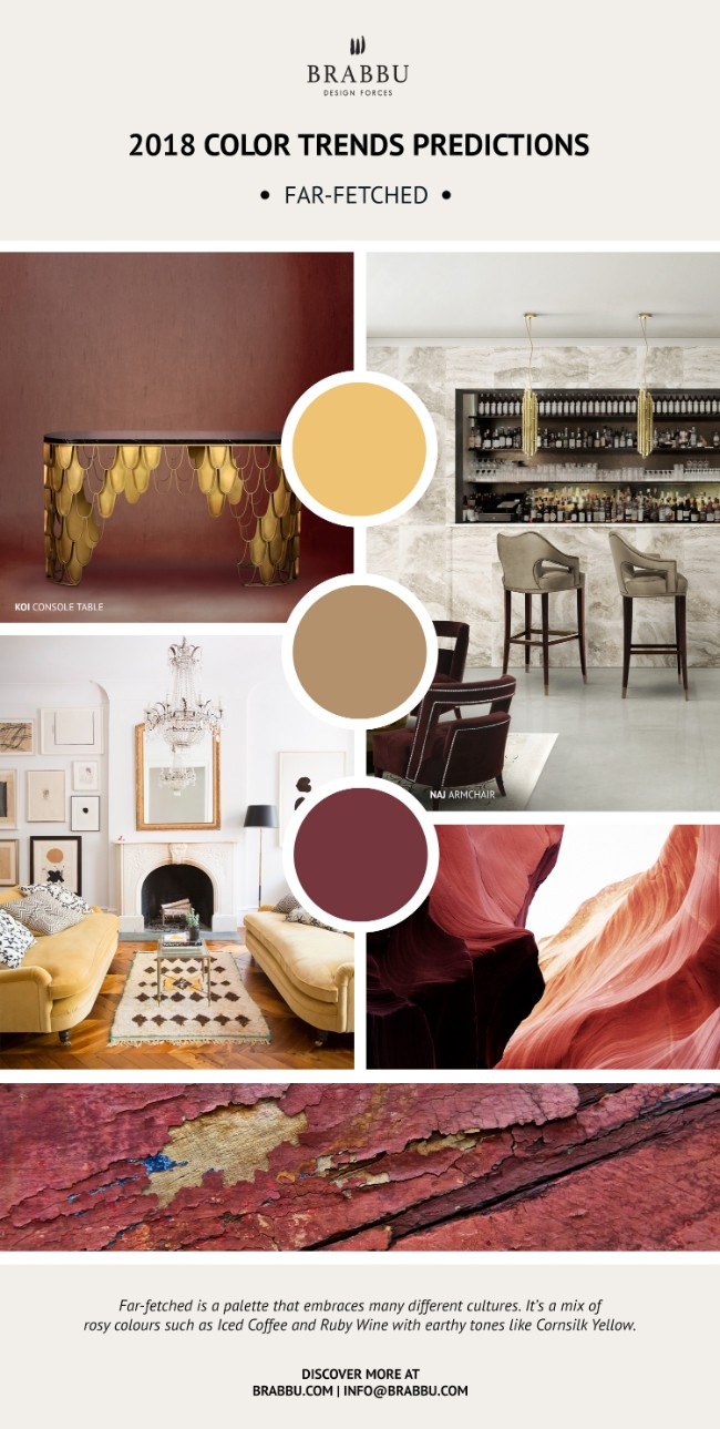 Pantone Reveals The Colour Trends 2018 That You Will Love colour trends 2018Pantone Reveals The Colour Trends 2018 That You Will LoveDiscretion 7