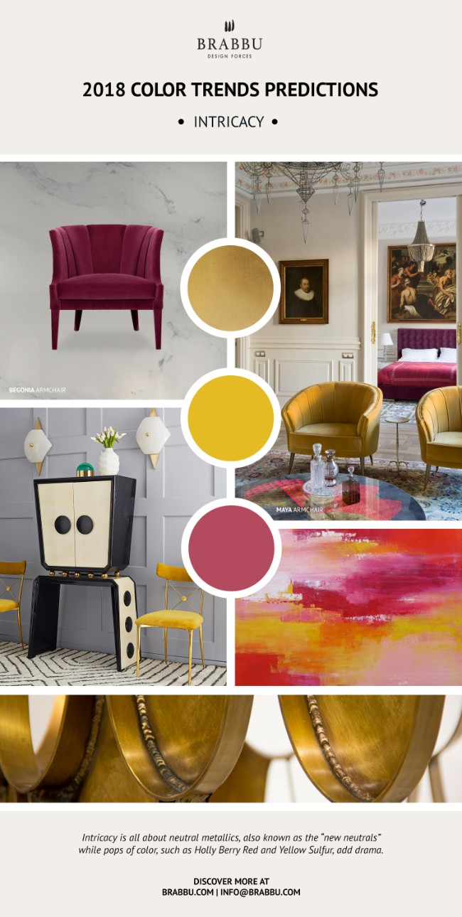 Pantone Reveals The Colour Trends 2018 That You Will Love colour trends 2018Pantone Reveals The Colour Trends 2018 That You Will LoveIntricacy 1